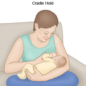 cradle hold position
